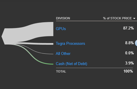 A Quality-Driven Dividend Growth Portfolio - Nvidia Corp.