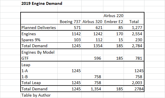 Boeing 737 Cuts Have Begun Its Too Late To Call It A Myth The