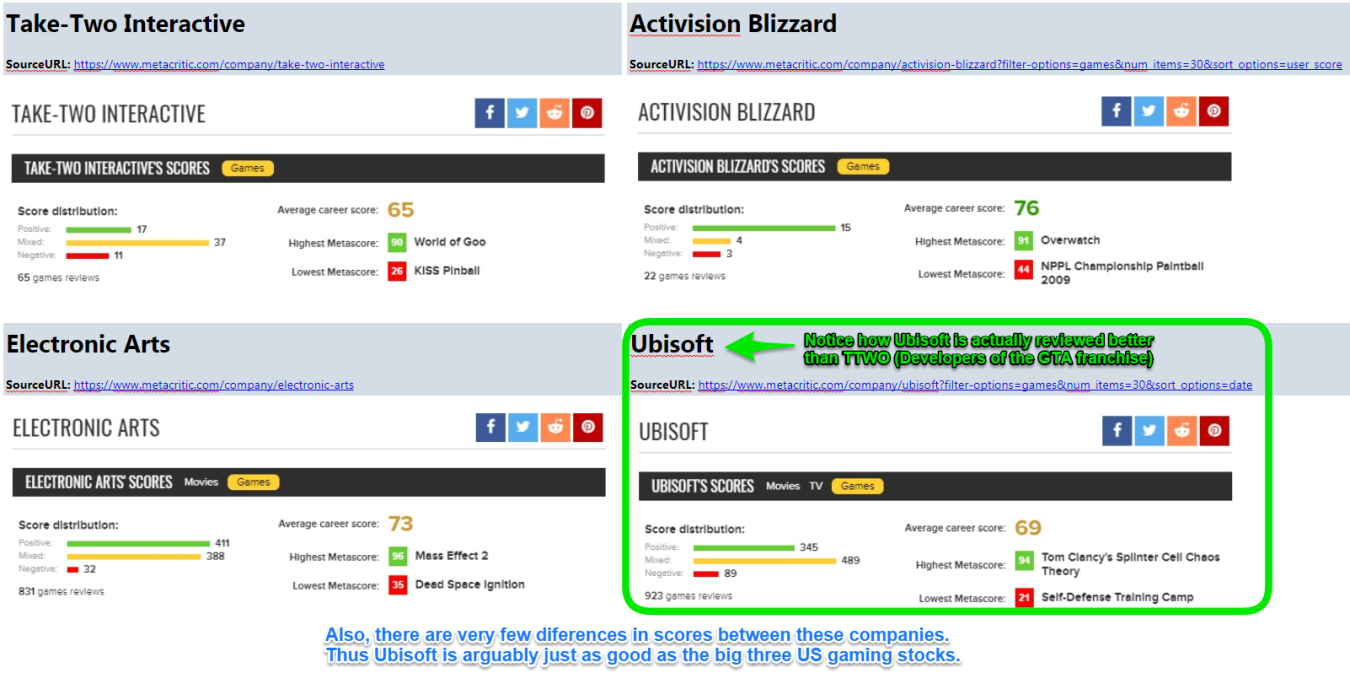 Ubisoft Focus On Quality Franchises Ubisoft Entertainment Inc