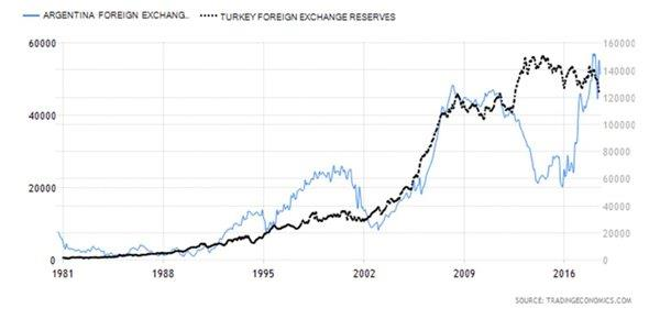ForeignExchangeReserves.png
