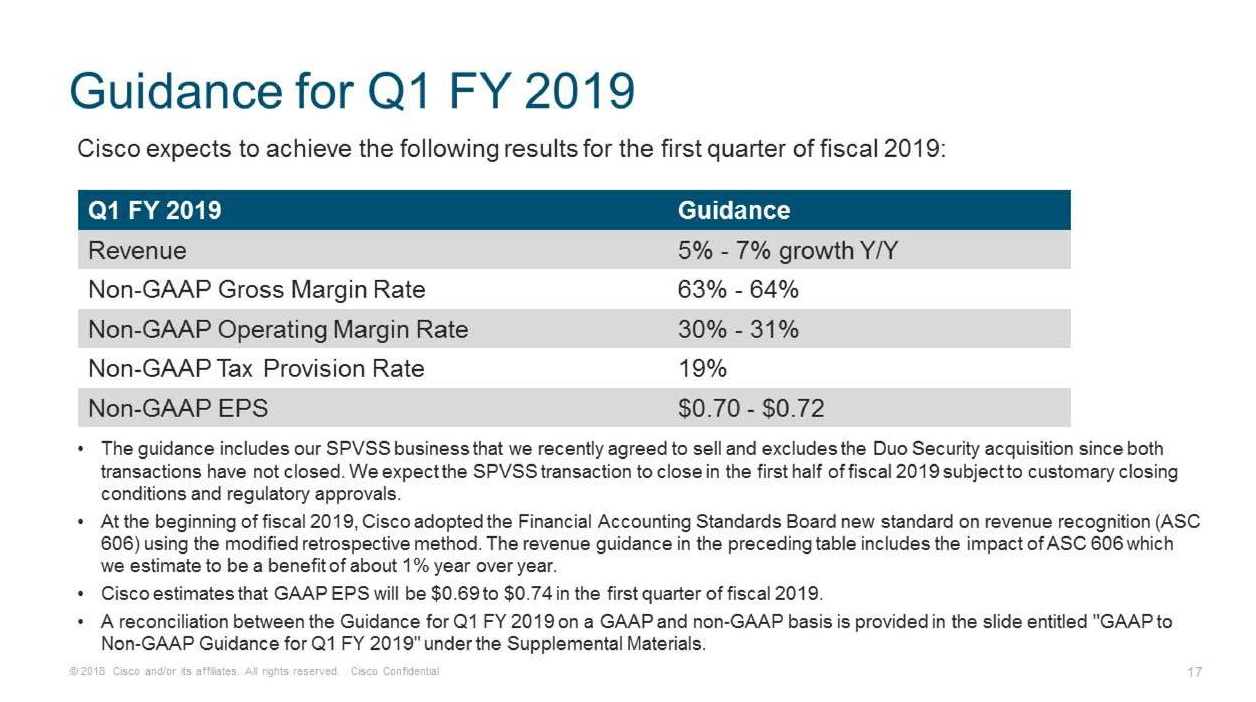 revenue from last year even the low number for cash flow in q3 isnt concerning because it was caused by a one time tax payment due to the tax cuts