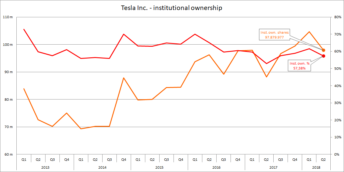 Tesla Endgame - Tesla, Inc. (NASDAQ:TSLA) | Seeking Alpha on