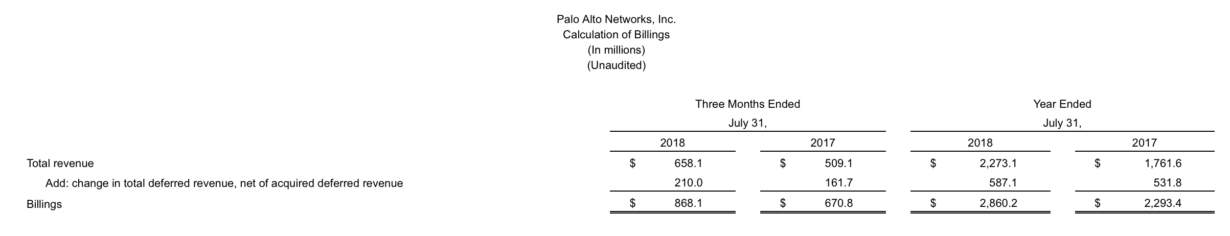 Palo Alto Networks The Path Ahead Looks Rosy Palo Alto Networks