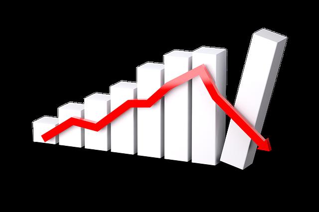 recession bear market stock market downturn
