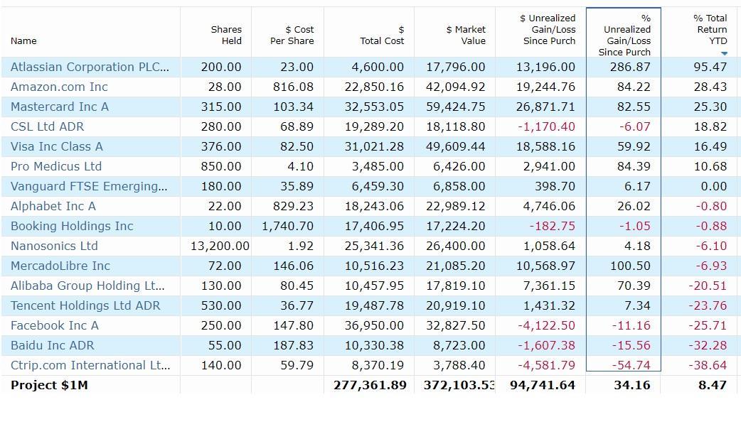 01609WAH5 SEC Filings, 10K, 8K - Alibaba Group Holding