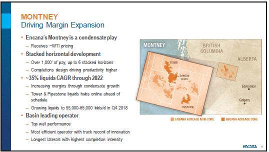 Encana Corporation Montney Shale Map