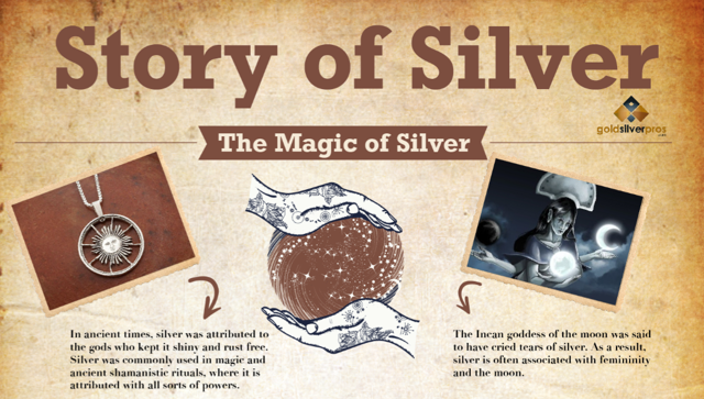 The Magic History of Silver