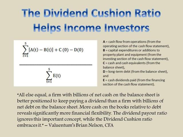 https://www.valuentum.com/custom/Dividend_Cushion_image_3_15_2016.jpg