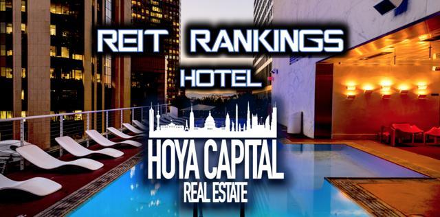 reit rankings hotels