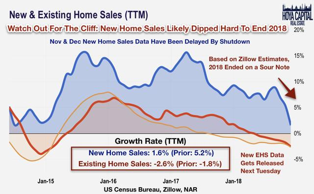 new existing home sales 2019