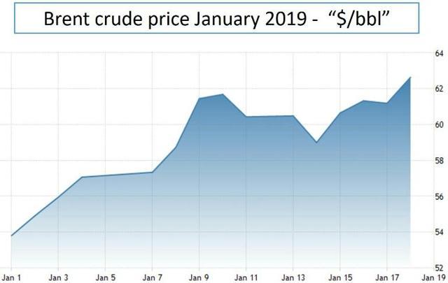 Brent Price Jan 2019