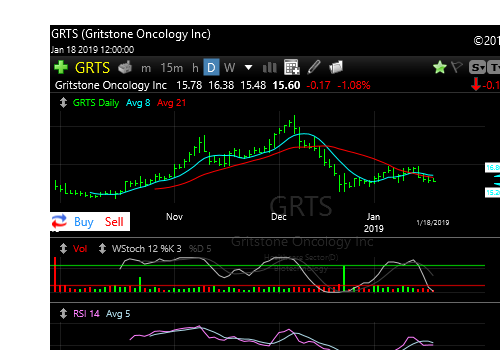 Gritstone Oncology: Reiterating Buy, High Upside Potential