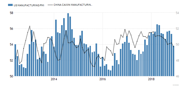 Big Trouble In Big China? | Seeking Alpha
