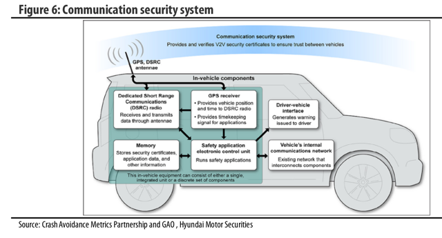 Communication security system