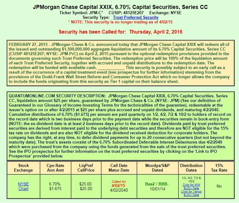 JPMorgan Chase: 6 00% From This Preferred Stock IPO - JPMorgan Chase