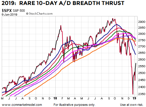 breadth-thrust-2019.png