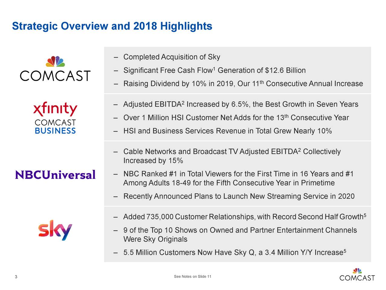 Comcast: Attractive Dividend Growth Stock Despite Cord