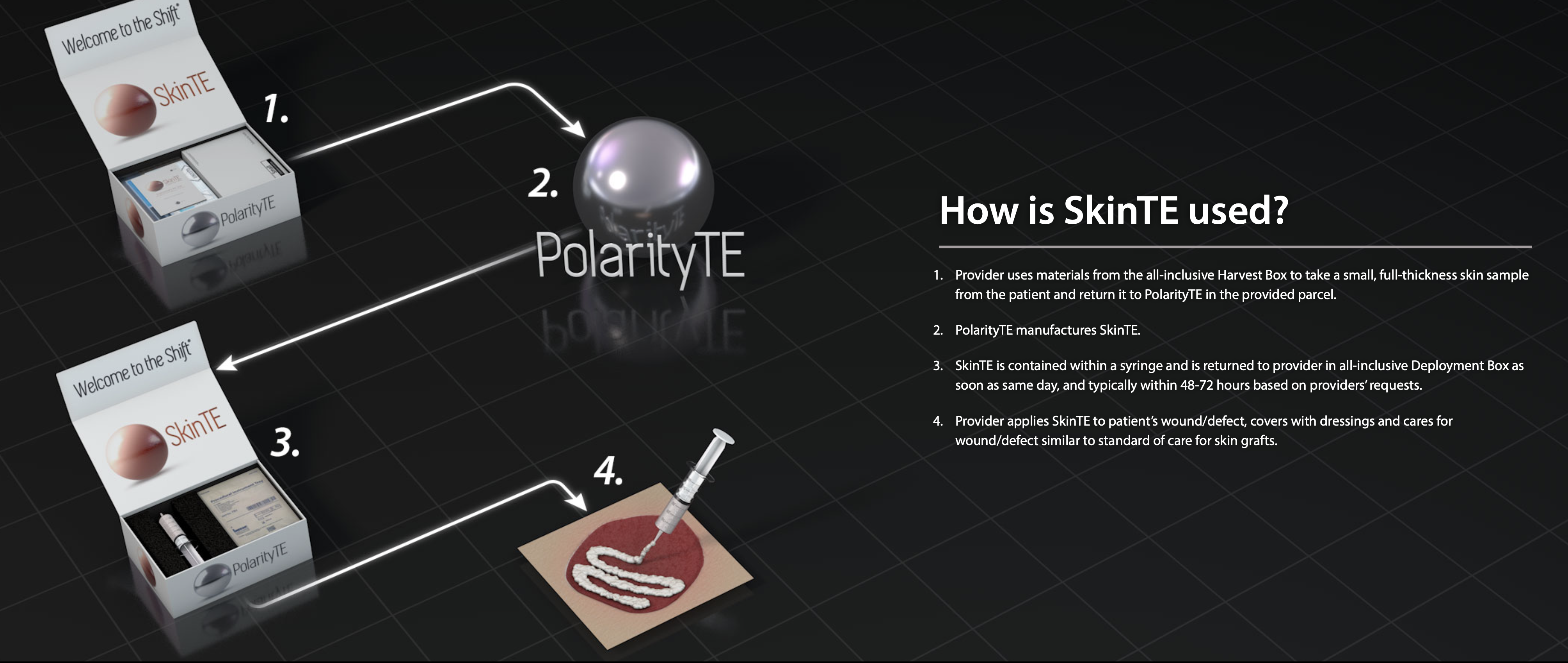 PolarityTE: All Or Nothing