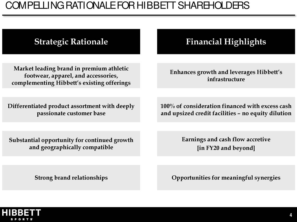 75b27029348bb Compelling rationale for Hibbett Sports to buy City Gear.