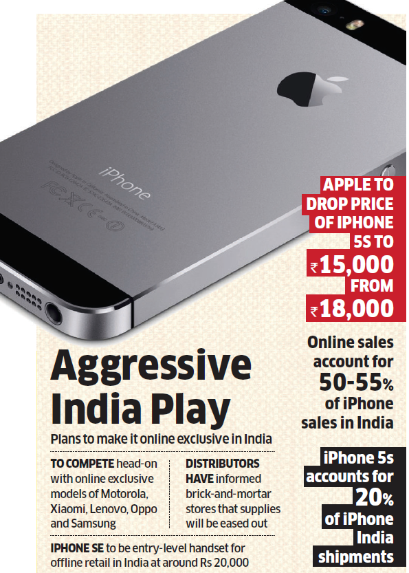 4460f151fd00d6 Aggressive India Play Plans to make it online exclusive in India TO COMPETE  head-on