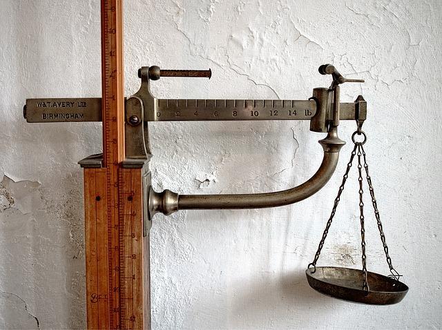 Portfolio weighting strategies