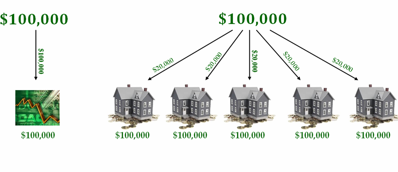 Buying A Rental Property Vs. Stocks: Which Is A Better Investment?