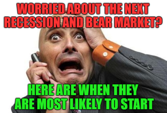 When You Should Expect The Next Recession And Bear Market To Start
