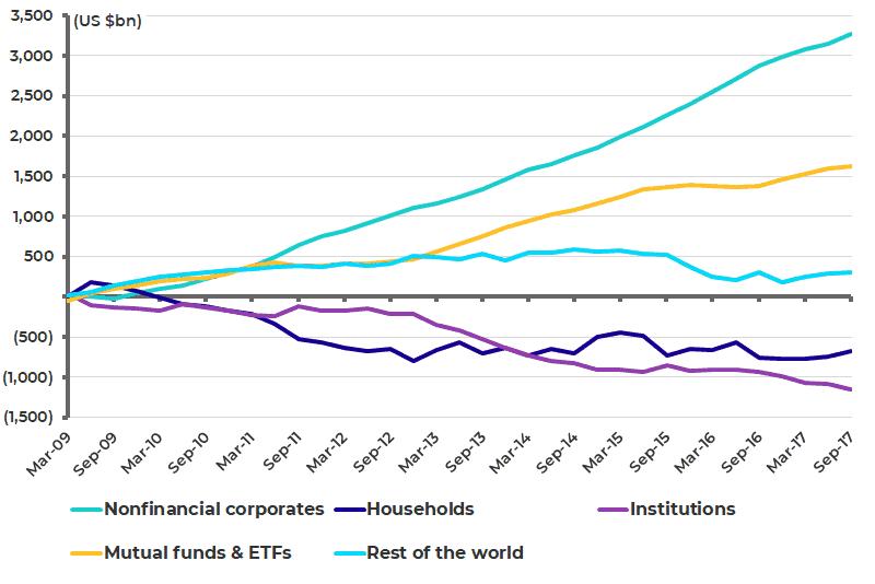 bradford factor chart