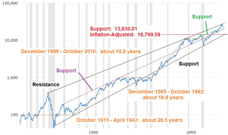 Prepare For A Deep Recession And Bear Market | Seeking Alpha