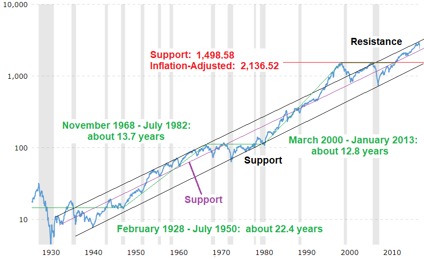 Prepare For A Deep Recession And Bear Market Seeking Alpha