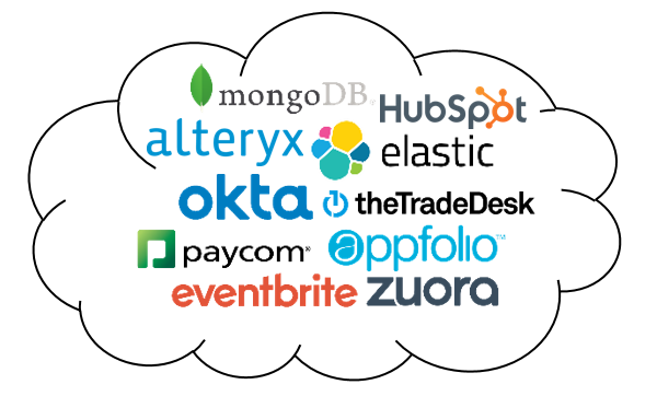 10 SaaS Under $10B For 2019 And Beyond   Seeking Alpha