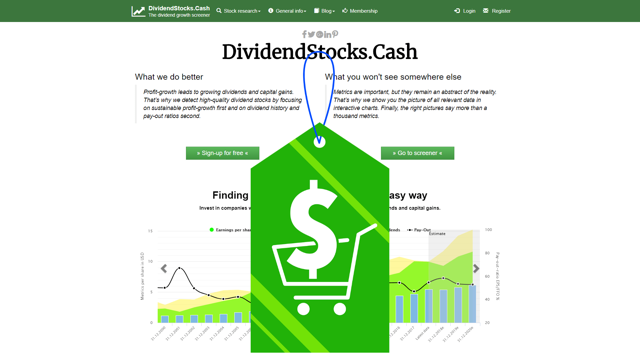 Monthly Dividend Stocks on Discocunt