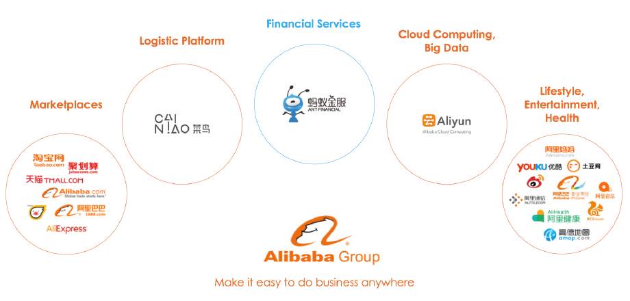Alibaba Cloud: Huge Growth Allows For Great Profitability In 2019 ...