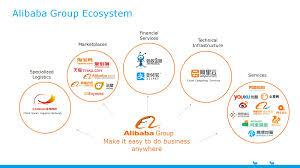 Image result for alibaba ecosystem 2018