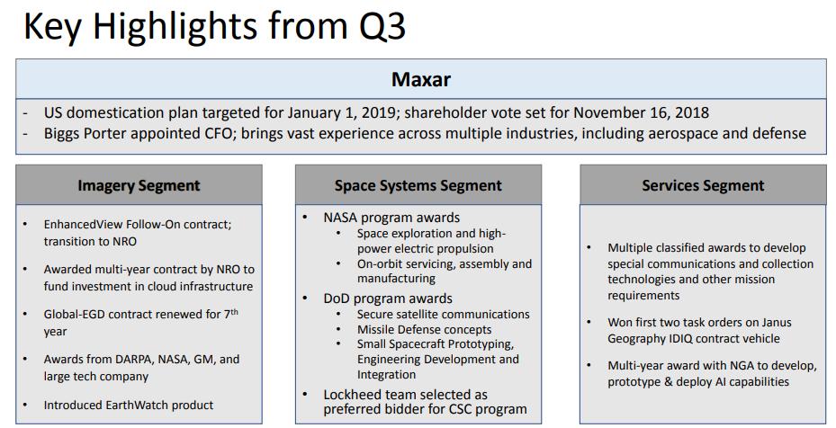 Maxar Technologies: One For High Risk, High Return Investors