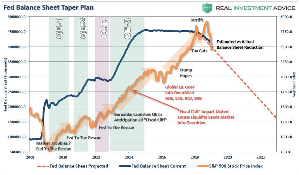 saupload_Fed-Balance-Sheet-SP500-010719.