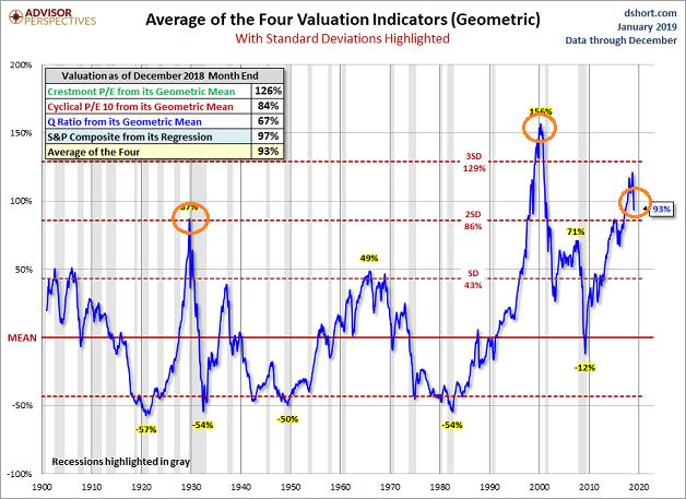 jan-1-valuation