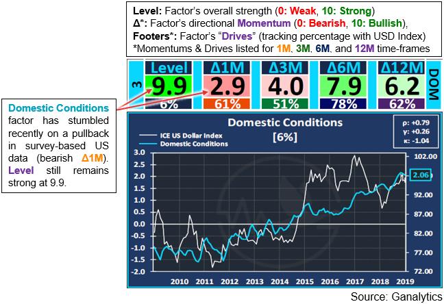 Holla For A U S  Dollar Index - Invesco DB US Dollar Index Bearish