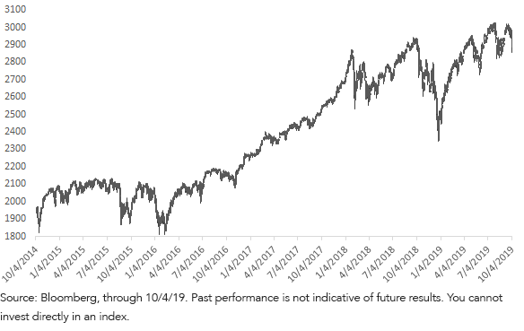 Value Stocks: Drawdown Mitigators Or Aggravators?