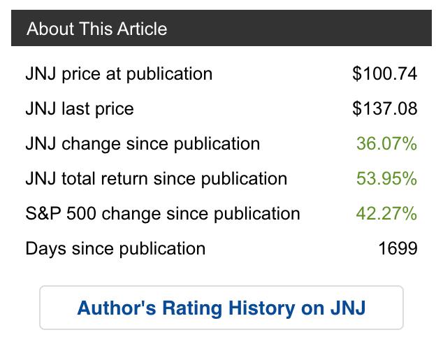 johnson and johnson aktie
