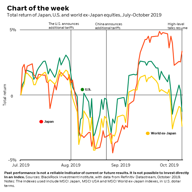 Japanese Equities: Still In The Doldrums