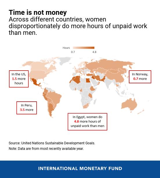 The Economic Cost Of Devaluing 'Women's Work'
