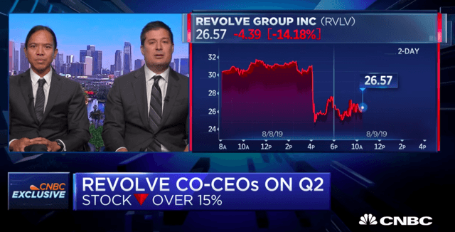 Revolve group inc ipo date
