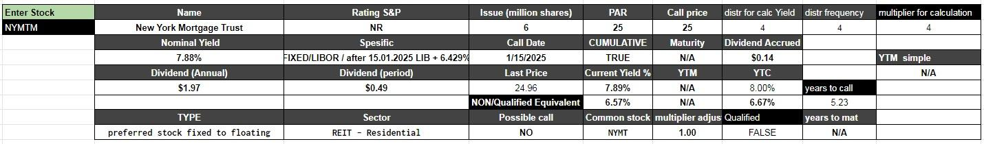 New York Mortgage Trust: Another mREIT's Preferred Stock IPO Yielding 8%