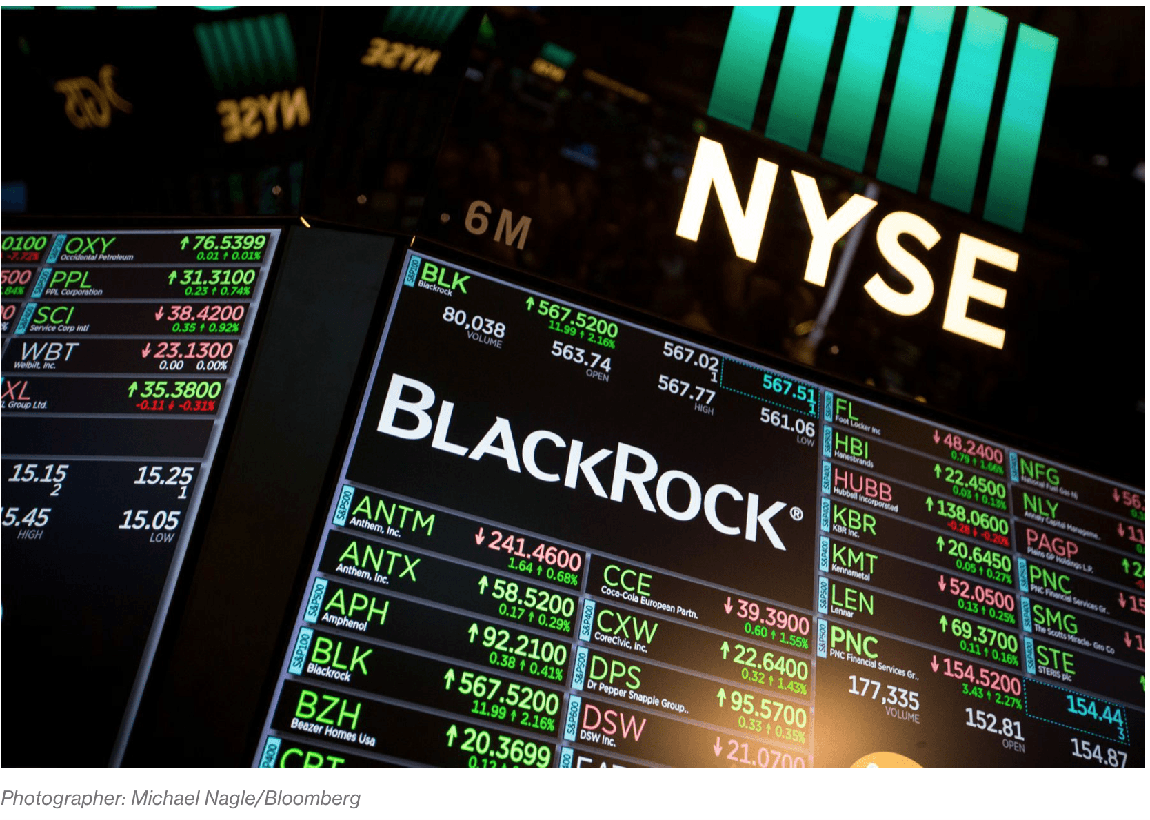BlackRock - Dividend Growth From The Passive Investing Trend