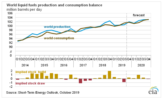 Energy Infrastructure: Big Yields, Low Prices, And Double-Digit Total Returns