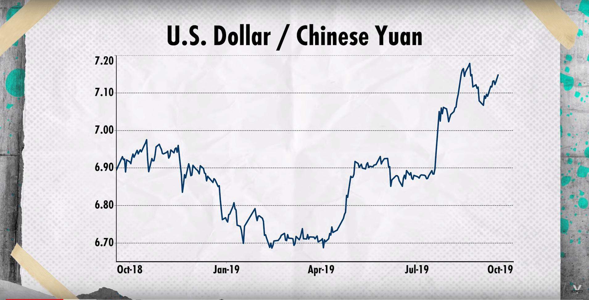 Smith: Hong Kong Dollar De-Peg On The Horizon