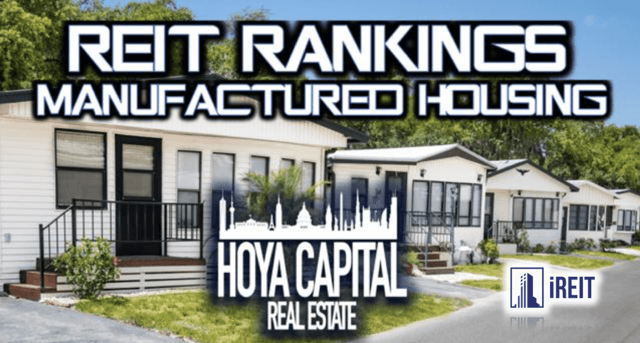 manufactured housing reits