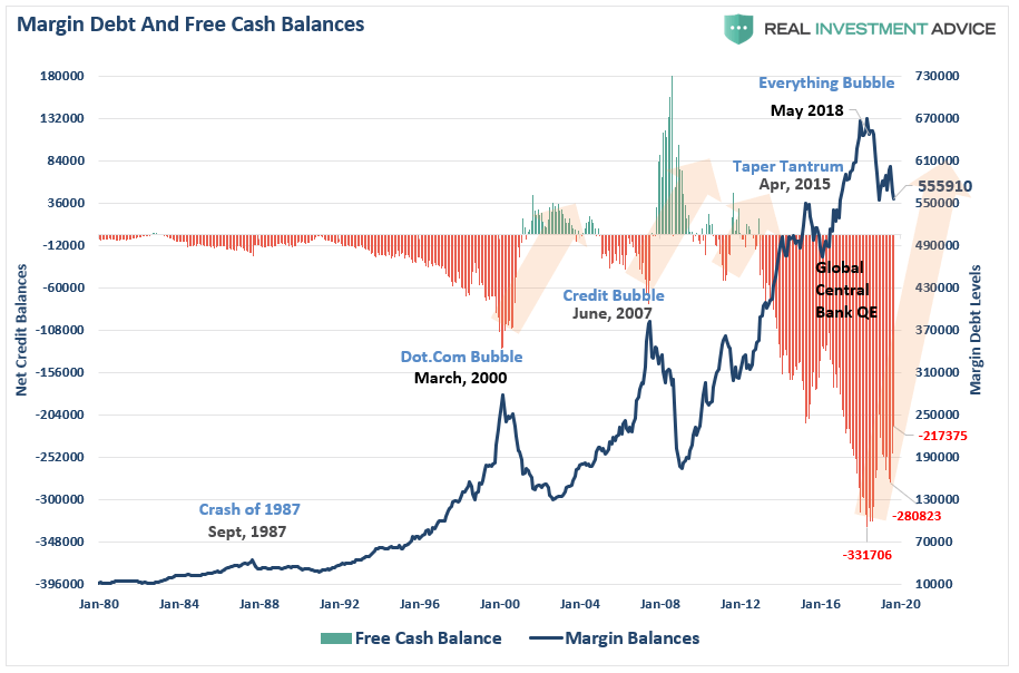 Total margin currency balance jp morgan alternative investments careersafe