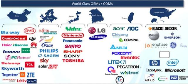 Alpha & Omega Semiconductor Customers